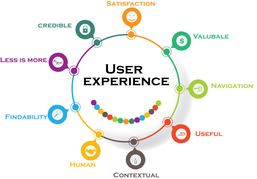 provide an amazing user experience.